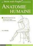 Livres sur le dessin et la perspective for Anatomie du meuble