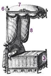 le lit histoire et formes. Black Bedroom Furniture Sets. Home Design Ideas